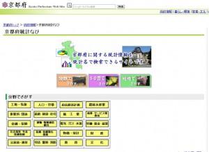 京都府ホームページに「京都府統計なび」が開設