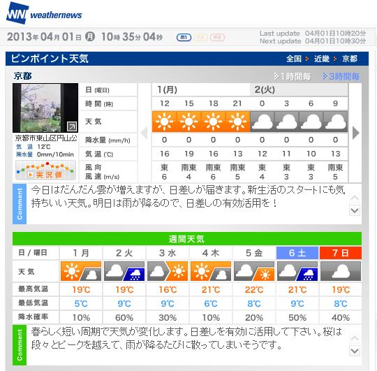 weathernews_20130401-20130407
